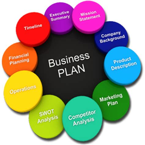 9 Best Executive Summary Templates & Samples PDF