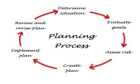 Business plan executive summary sample startup