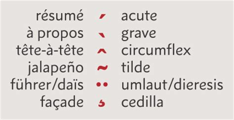 résumé pronunciation how to pronounce résumé in english